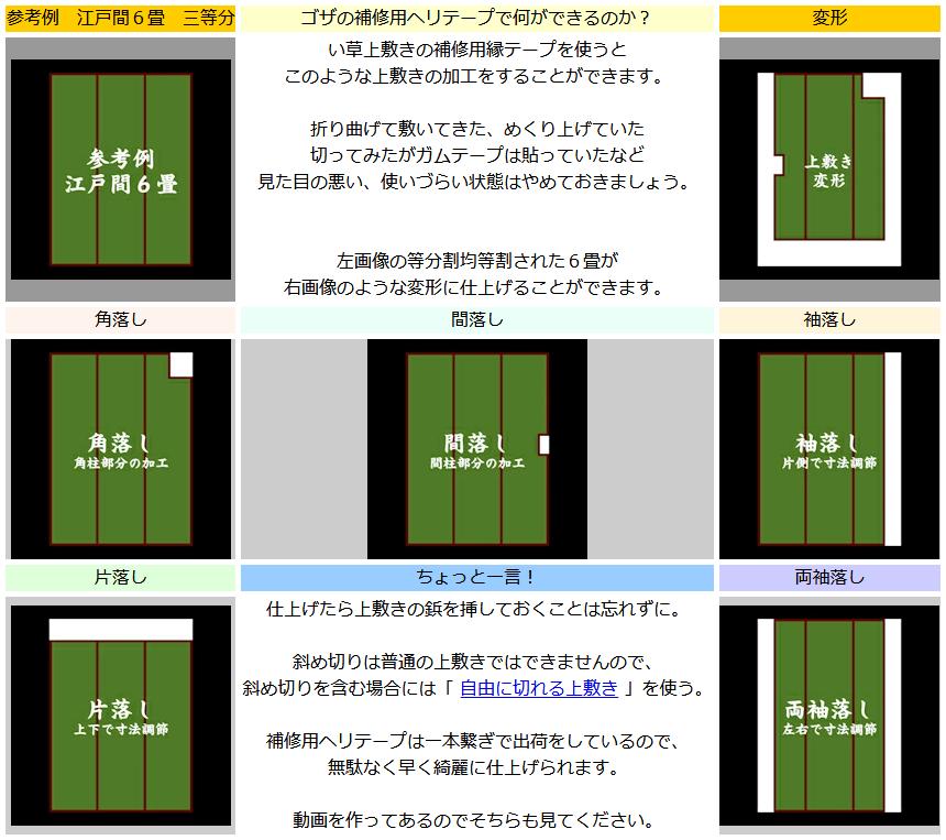 f:id:omakase_factory:20210209071132j:plain