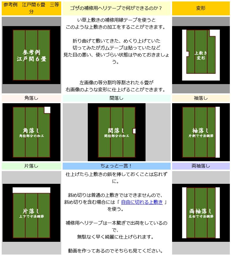 f:id:omakase_factory:20210503062546j:plain