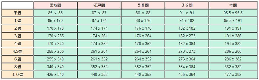 f:id:omakase_factory:20210728054101j:plain