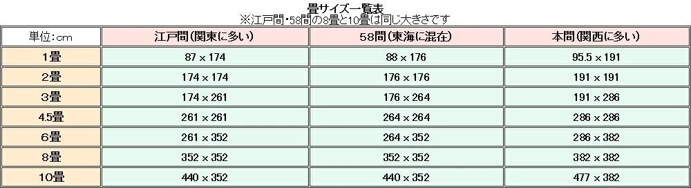f:id:omakase_factory:20210914132516j:plain