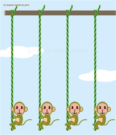 猿のイラストで錯視現象