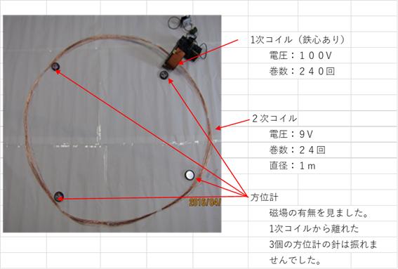 f:id:omata-yoshiaki6475:20200829112656p:plain