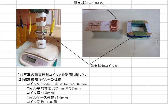 f:id:omata-yoshiaki6475:20200908070631p:plain