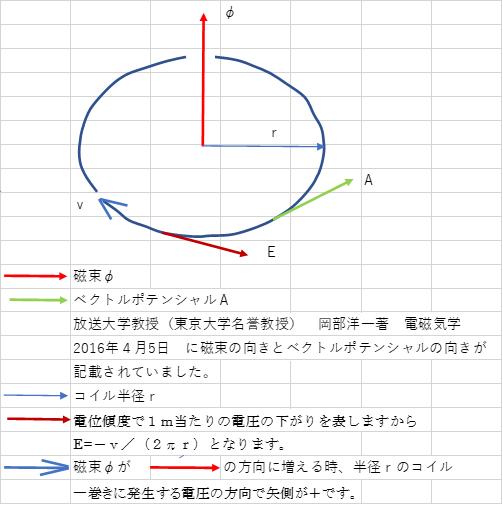 f:id:omata-yoshiaki6475:20200909092128p:plain