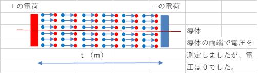 f:id:omata-yoshiaki6475:20201004112401p:plain