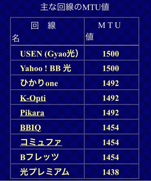 f:id:omatsugame:20170212220951p:plain