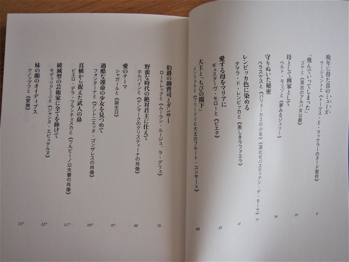 中野京子著「画家とモデル」の目次