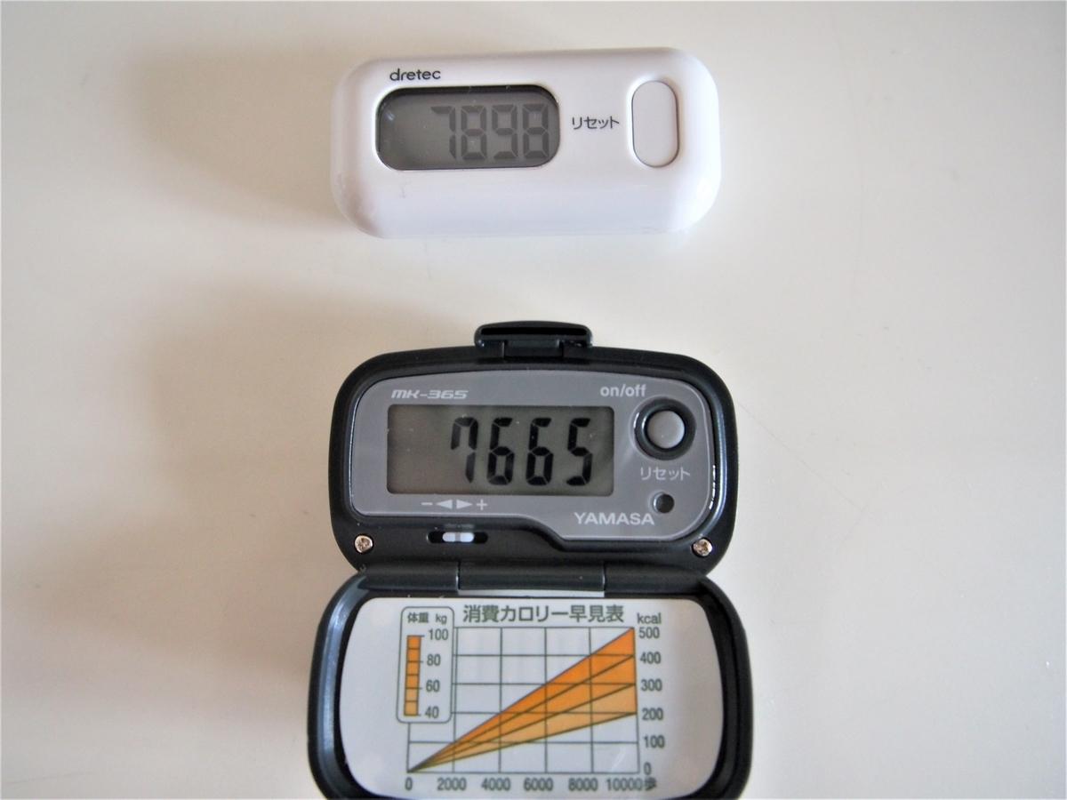 歩数計・万歩計の検出方法の比較