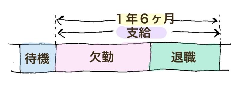 f:id:omepachi:20180207142119j:plain