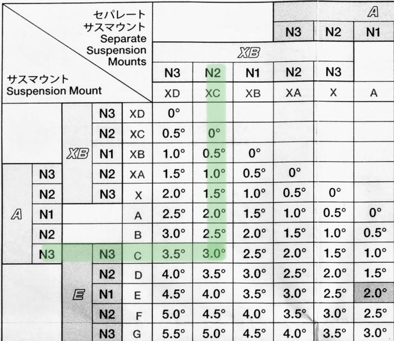 タミヤ サスマウント TRF420