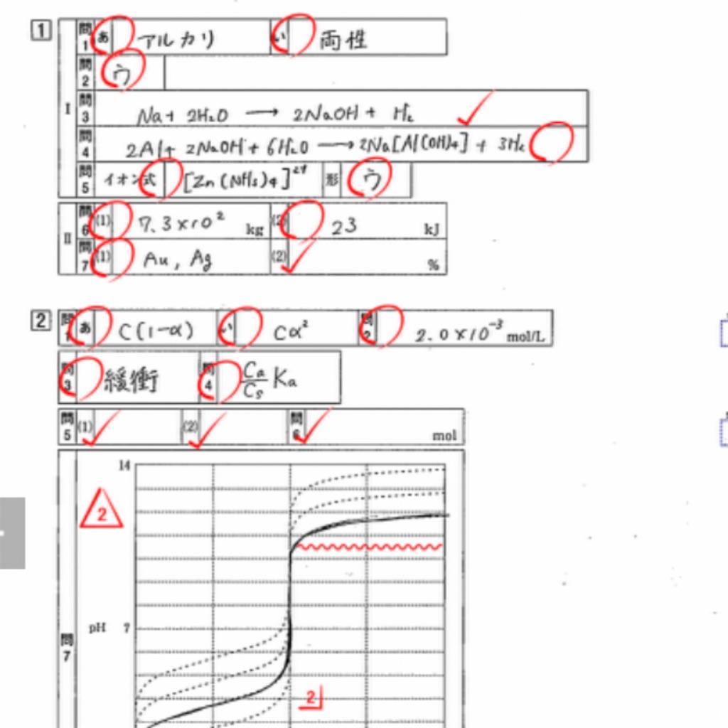 f:id:omochi2021:20210506233507j:image