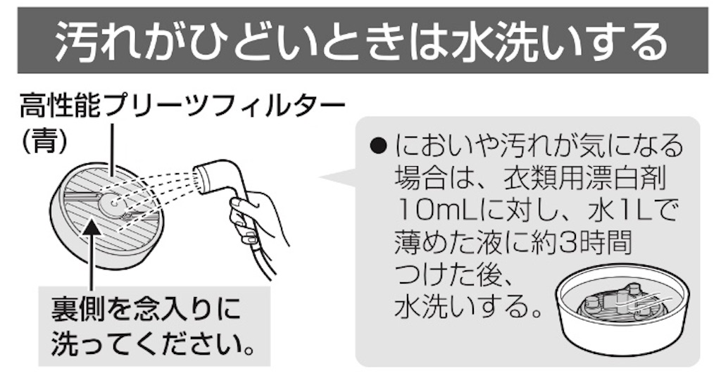 f:id:omoitsukinikki:20181023000905j:image
