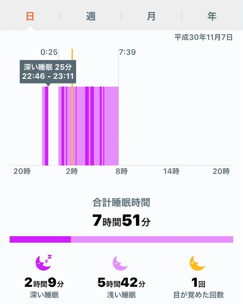 f:id:omoitsukinikki:20181107124629j:image