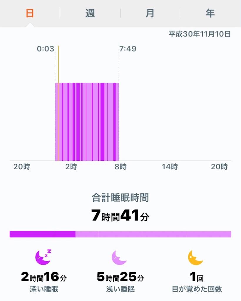 f:id:omoitsukinikki:20181110084815j:image