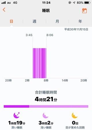 f:id:omoitsukinikki:20181116113058j:image