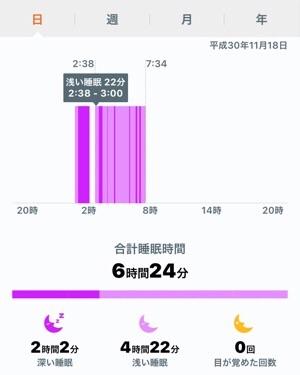 f:id:omoitsukinikki:20181118084940j:image