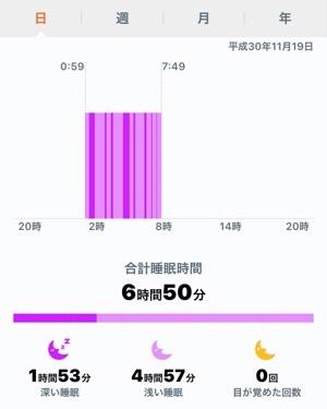 f:id:omoitsukinikki:20181119113635j:image