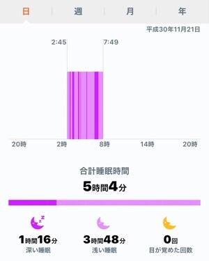 f:id:omoitsukinikki:20181121124603j:image