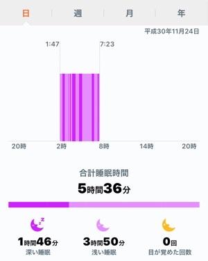 f:id:omoitsukinikki:20181124082948j:image