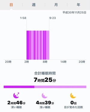 f:id:omoitsukinikki:20181125124400j:image