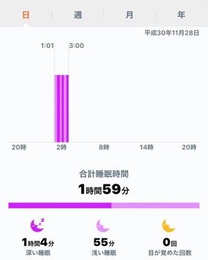 f:id:omoitsukinikki:20181128123100j:image