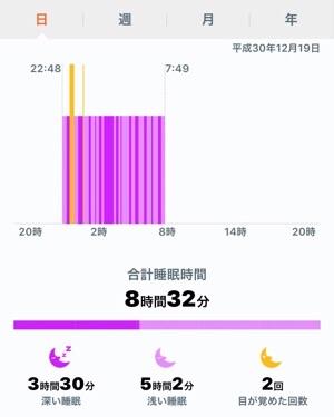 f:id:omoitsukinikki:20181219114002j:image