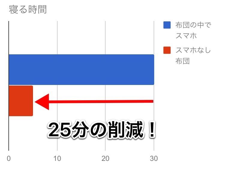 f:id:omoitsukinikki:20190209123408j:image