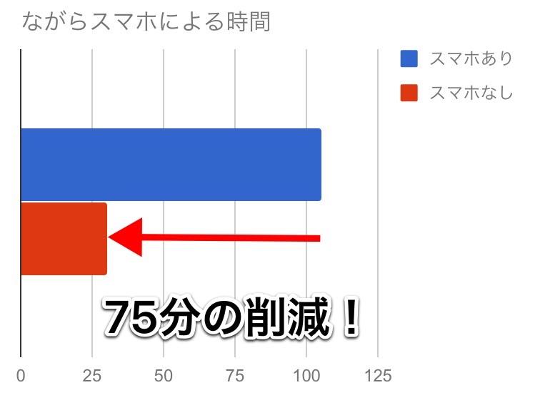f:id:omoitsukinikki:20190209123444j:image