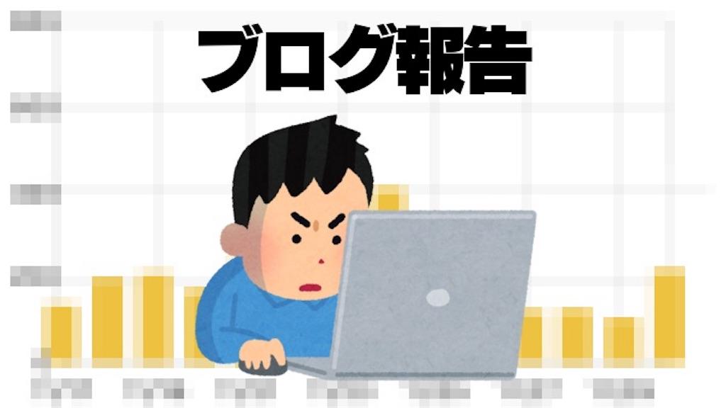 f:id:omoitsukinikki:20190302124048j:image
