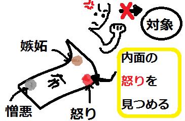 f:id:omoiyari_tankyuu:20170523204002p:plain