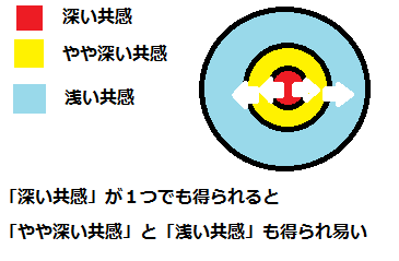 f:id:omoiyari_tankyuu:20170604143817p:plain
