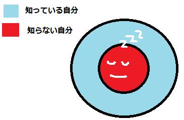 f:id:omoiyari_tankyuu:20170611154536p:plain