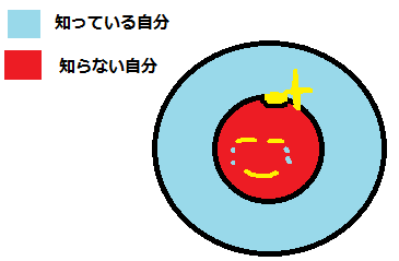 f:id:omoiyari_tankyuu:20170611155303p:plain