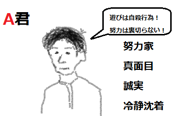 f:id:omoiyari_tankyuu:20170709144534p:plain