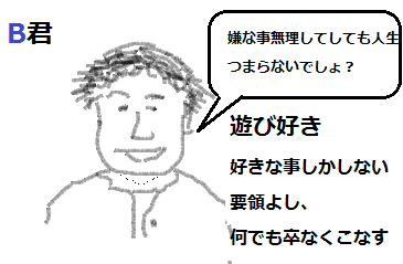 f:id:omoiyari_tankyuu:20170709144640p:plain