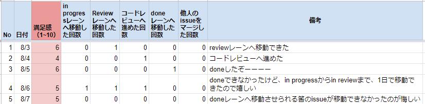 f:id:omokawa765:20200809100146p:plain