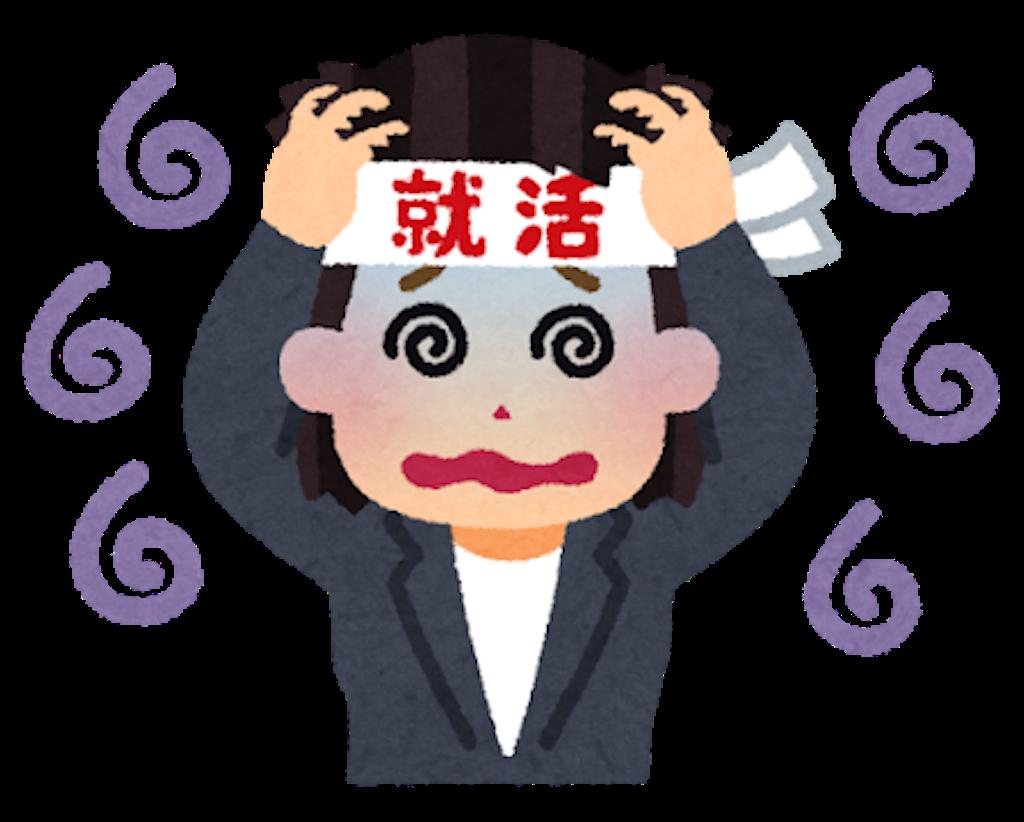 f:id:omomochi:20200110012954p:image