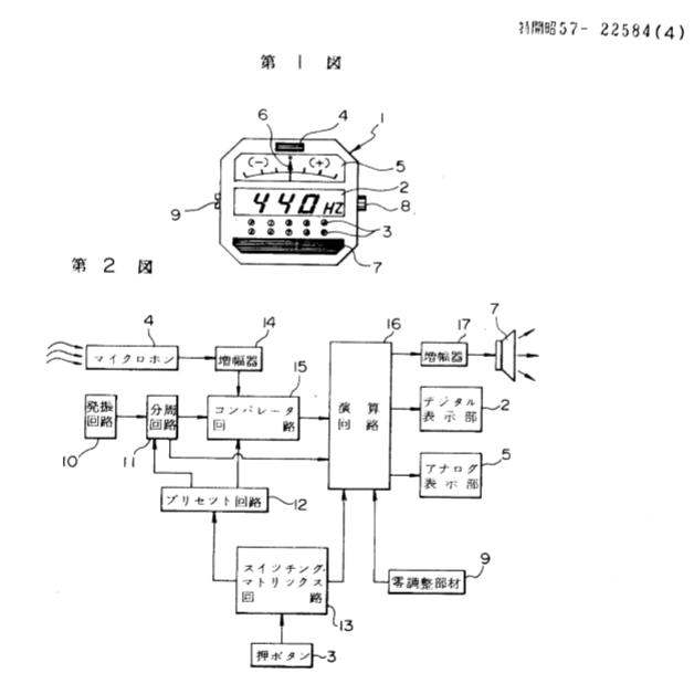 f:id:omoro-invention:20181014011442p:plain