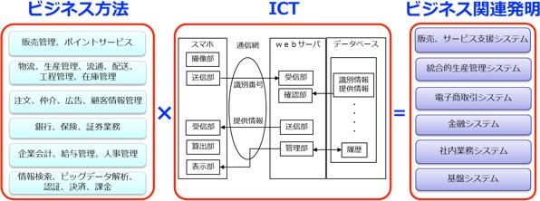 f:id:omoro-invention:20181124235632j:plain