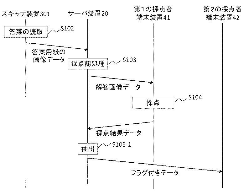 f:id:omoro-invention:20190104163336j:plain