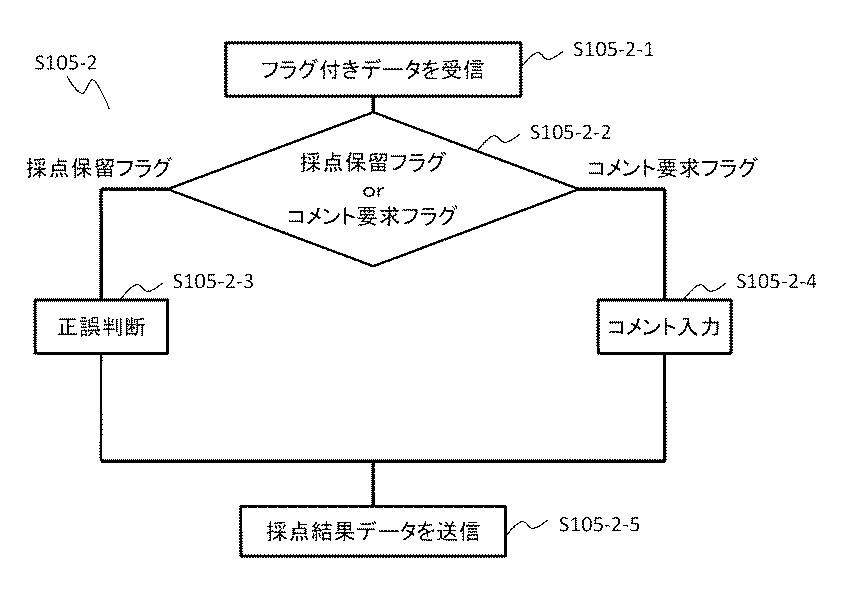 f:id:omoro-invention:20190104163356j:plain