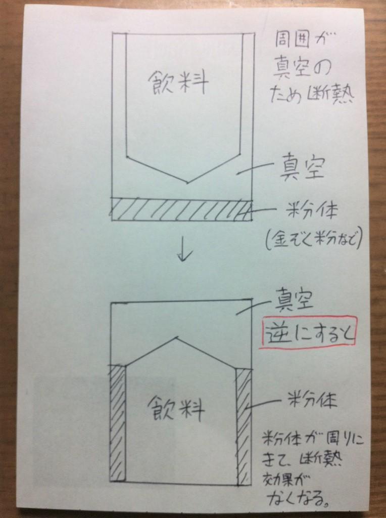 f:id:omoro-invention:20210817133845j:plain