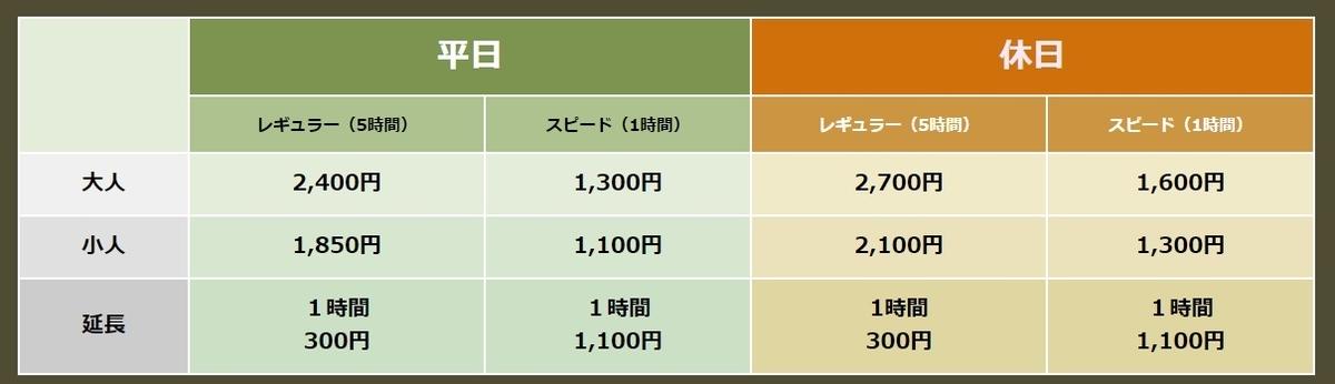 f:id:omoroionnsenn:20210506132745j:plain