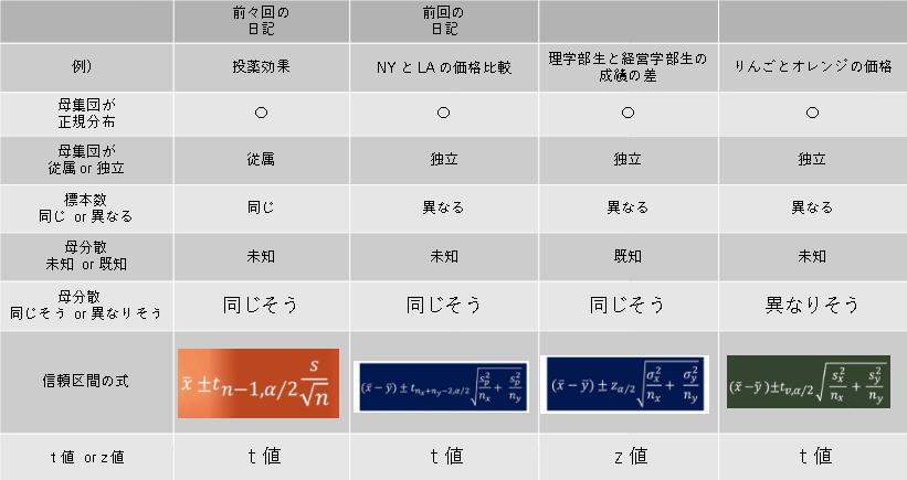 f:id:omoshiroamericanews:20210201211559p:plain
