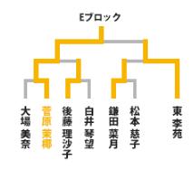 f:id:omoshirosoccer:20160930155013p:plain