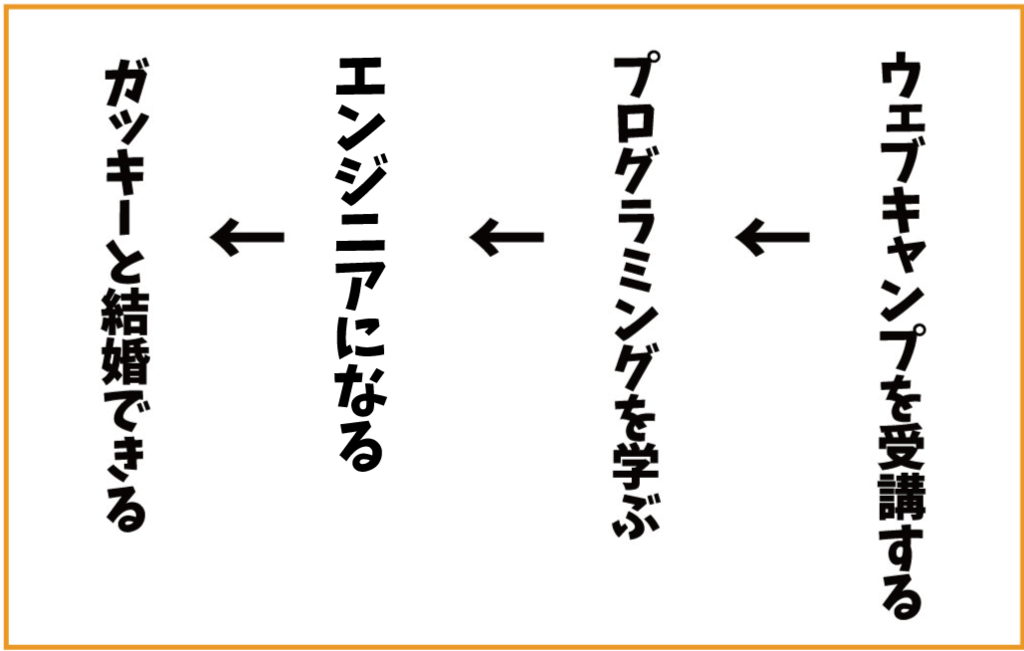 f:id:omosiroxyz:20161220211953p:plain