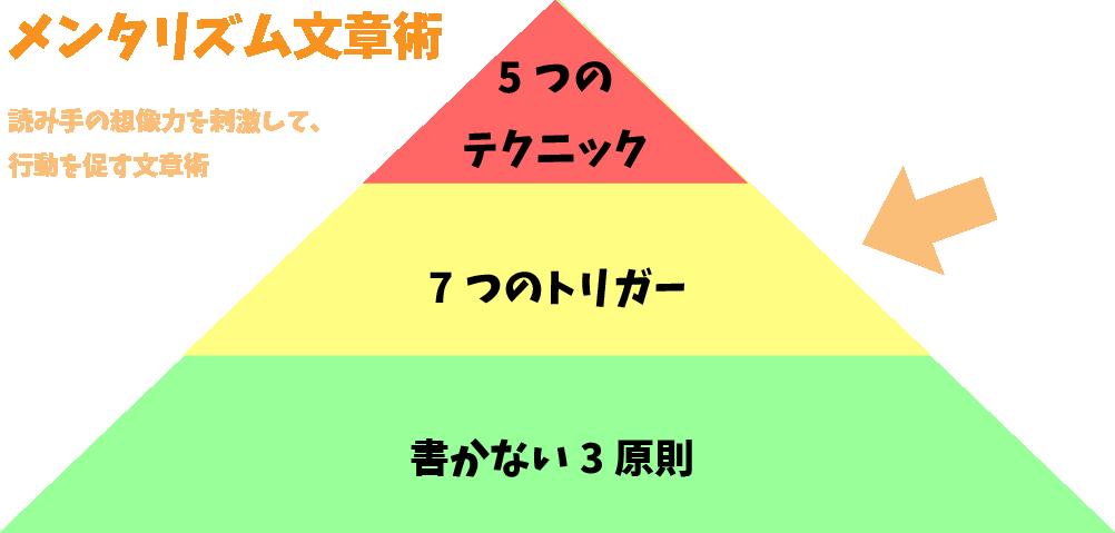 f:id:omosiroxyz:20170315164201p:plain