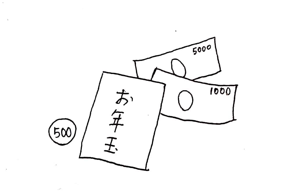 f:id:omoteura1203:20190106144337j:plain