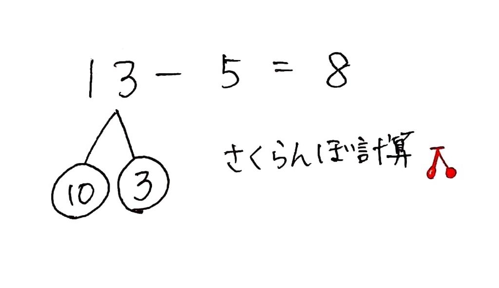 f:id:omoteura1203:20190111173639j:plain