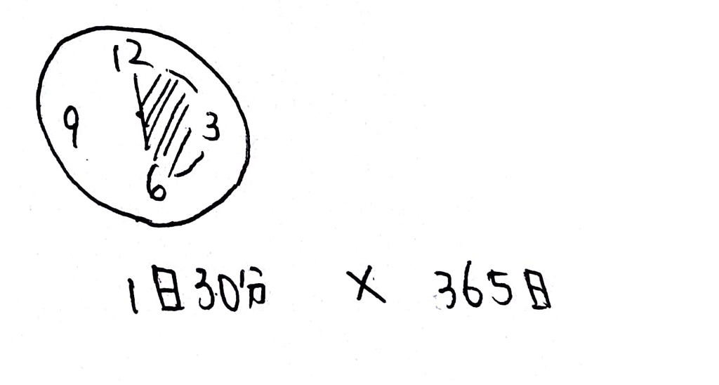 f:id:omoteura1203:20190115143929j:plain